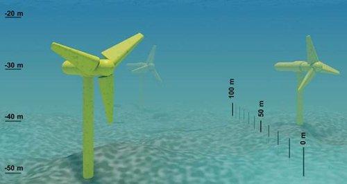 Perpetuus Isle Of Wight Ventnor tidal turbines