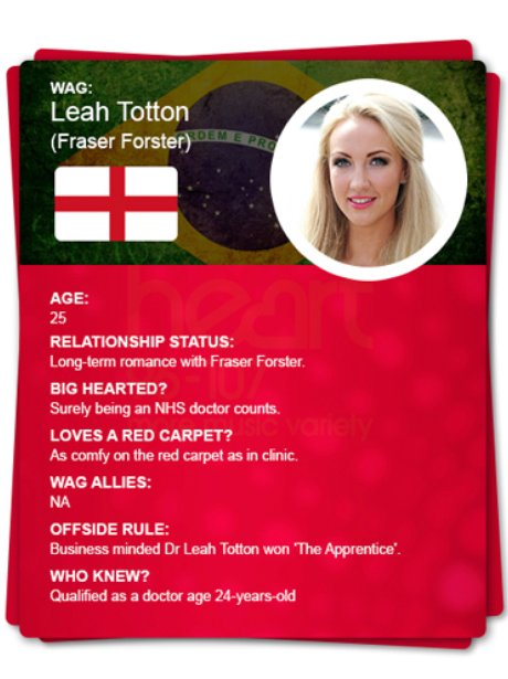 The WAG Files - Leah Totton