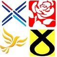 Scottish parties