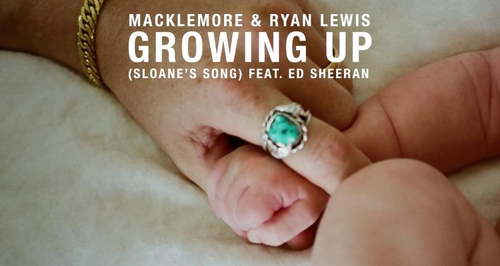 Ryan lewis Macklemore Ed Sheeran Growing Up